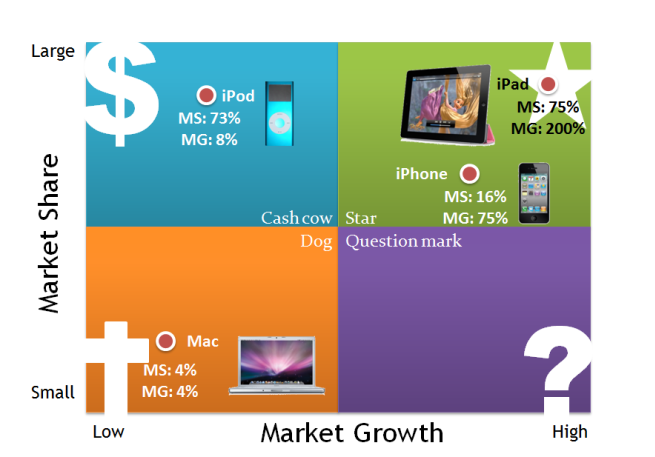 BCG Apple 2 (1)