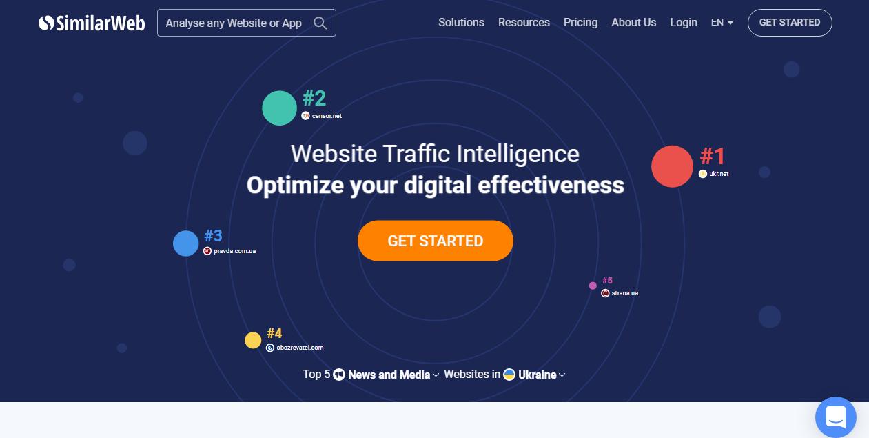 Эффективная модель интернет-продвижения на примере сервиса SimilarWeb